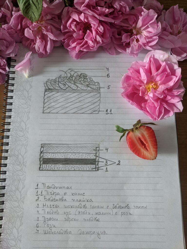 План на тортата с бадеми, млечен шоколад и плодов мус с рози